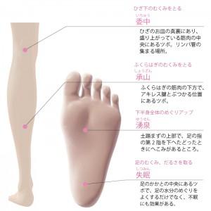 足つぼイメージ1
